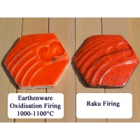 Raku Orange (Raku / Earthenware Glaze)